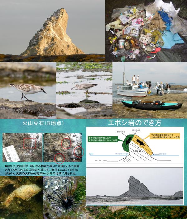 はまけい えぼし岩・再発見シンポジウム'09